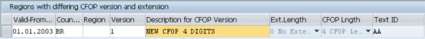 CFOP Validity date