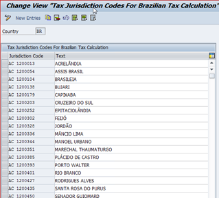 Jurisdiction Codes / Tax Jurisdiction – SAP Blog, SAP BRAZIL, SAP S