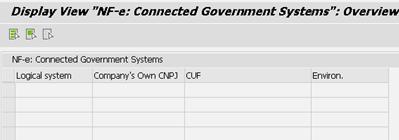 Connect Gov System