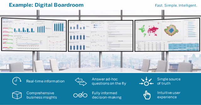 digital-boardroom