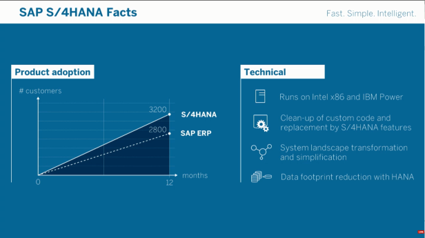 s4hana-facts