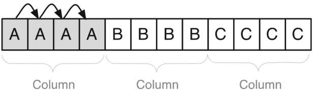 Column Operation2.png