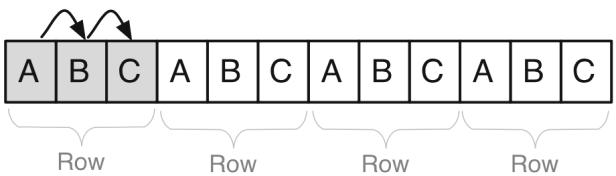 Row Operation